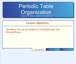Periodic Table Periods And Groups Smart Exchange Usa Periodic Table Families U0026 Periods