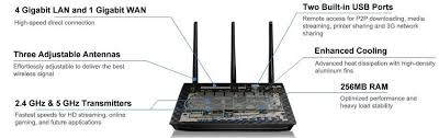best black friday deals on wireless routers rt ac66u networking asus south africa