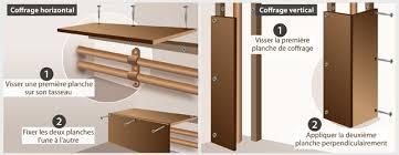 comment cacher une chaudi鑽e dans une cuisine comment cacher des tuyaux