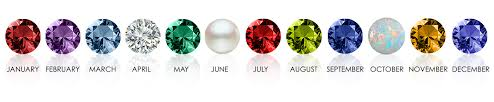 birthstone jewelry for birthstone jewelry gifts