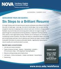 Resume And Job Search Services by Free Workshop Monday November 16 Resume And Job Search Basics