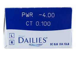 Focus Dailies All Day Comfort Focus Dailies 30 Pack Best Price Cheap Focus Dailies