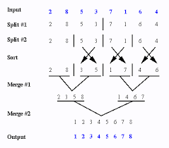 pattern matching algorithm in data structure using c data structures and algorithms class notes section 1