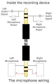 mini plug wiring diagram on images free download diagrams