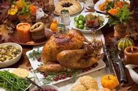 food network s thanksgiving dinner portion planner food network