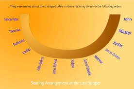 actual seating arrangement of the last supper catholicjules net