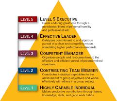 leadership lesson u2013 phoenix global academy