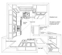 kitchen design layout ideas small kitchen design layout ideas home design