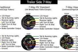 wiring diagram trailer plugs wiring diagram