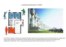 housing and neighborhood design gendered innovations