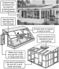 greenhouse sunroom 769 build an inexpensive efficient sunroom greenhouse yourself