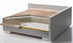 estrich balkon drainagematten je nach bodenaufbau für balkon und terrasse