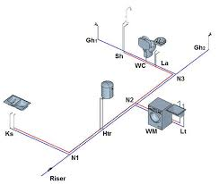 design criteria for hot water supply system how to perform the water supply system design in buildings with