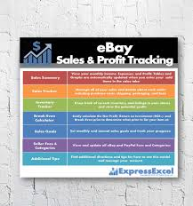 Labor Tracking Spreadsheet Etsy Sales Profit U0026 Inventory Tracking Break Even Calculator