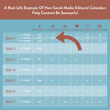 how to build a social media editorial calendar for your content