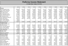 the proforma income statement how to project rental property cash