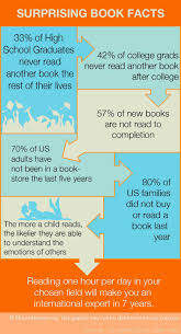Buy All The Books Meme - why you should absolutely read a whole book this year