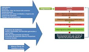 colpensiones certificado para declaracion de renta 2015 decreto 0943 2014 colpensiones administradora colombiana de