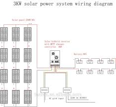 5kw solar system wiring diagram 5kw free wiring diagrams