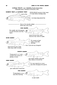 guide to the coastal marine fishes of california