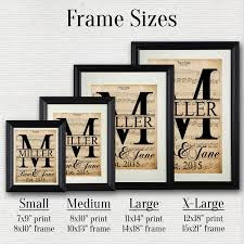 Second Marriage Wedding Gifts Bridal Shower Gift Ideas For Second Marriage Wedding Invitation
