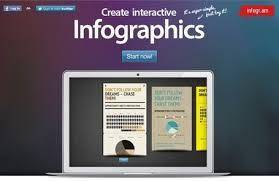 cara membuat infografis dengan powerpoint 38 online tool dan template untuk membuat infographic computer 1001