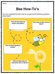 bee facts worksheets habitat u0026 life span information for kids