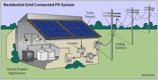wonderful wiring diagram shed solar power system u2013 readingrat