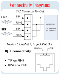 analog telephone interface basics biamp systems