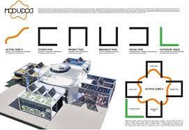 Architectural School Design Concepts