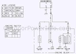 miller bobcat fuel gauge wiring diagram diagram wiring diagrams