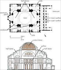 hagia sophia research paper sam winder
