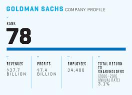 Goldman Sachs Glass Door Goldman Sachs How The Bank Could Win Big Under Trump Fortune