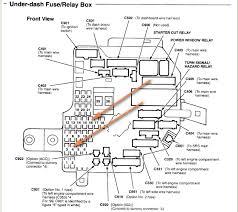 rl fuse box rl automotive wiring diagrams with 2005 acura rl