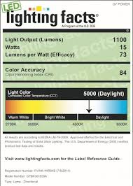 G7 Led Light Bulb by The Best Led Flashlight Top Products Reviews Prices Where To Buy