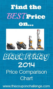 black friday dyson dyson black friday price comparison