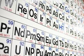 modern periodic table arrangement how is the periodic table organized today