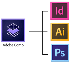 adobe comp is the new first step in design indesignsecrets com