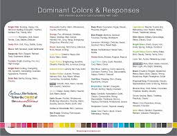 color meanings chart hair colors luxury hair color meaning chart anime hair color
