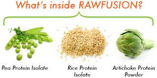 san rawfusion rawfusion sles san nutrition