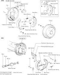 repair guides drum brakes brake shoes autozone com