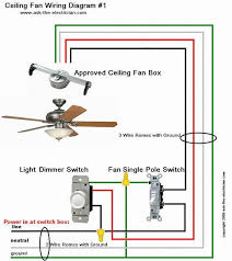 ceiling fan wiring diagram 1 for the home pinterest ceiling