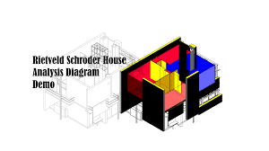 house diagrams rietveld schroder house analytical diagram demo youtube