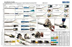 how to wire a cat6 rj45 ethernet plug in cat 6 wiring diagram rj45