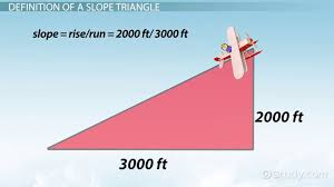 slope triangle definition u0026 concept video u0026 lesson transcript
