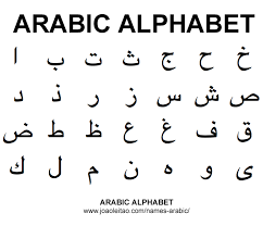 image gallery of letters of the alphabet in different languages