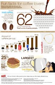 resume paper staples coffee infographic get fun facts about coffee staples com fun facts for coffee lovers brew on this while you sip your joe just