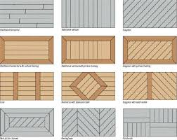 Pinterest Deck Ideas by Backyard Deck Designs Plans 1000 Ideas About Deck Design On
