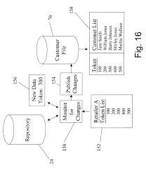 lexisnexis verification of occupancy patent us6523041 data linking system and method using tokens