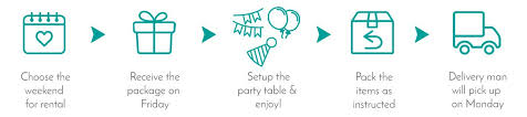 party in a box party infographics v5 2048x2048 jpg v 1480067278